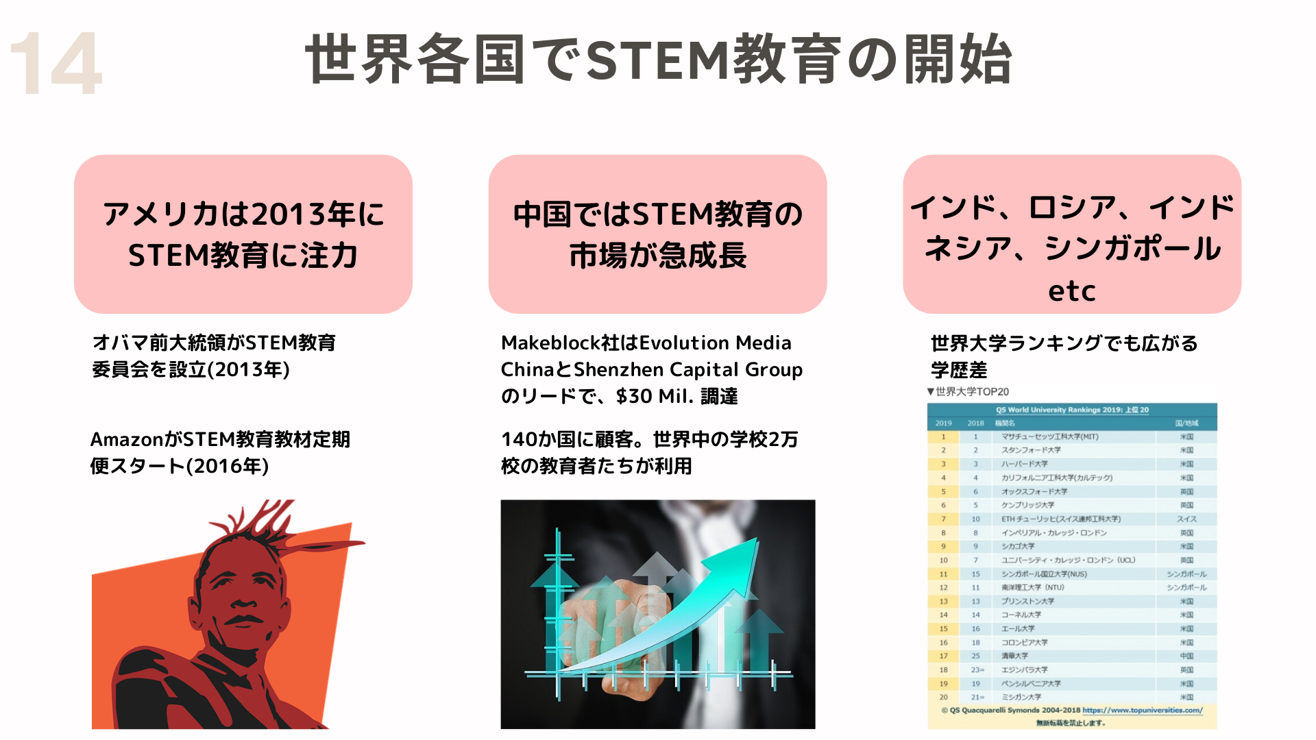 世界と日本の教育格差について ロボット&プログラミング教室 ミコノス横浜 in 保土ヶ谷駅前